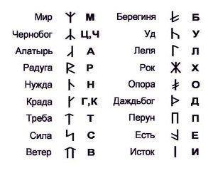 slavyanskie-runy-i-ih-znachenie